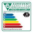 GeneralFilter-eurovent-certification-performance